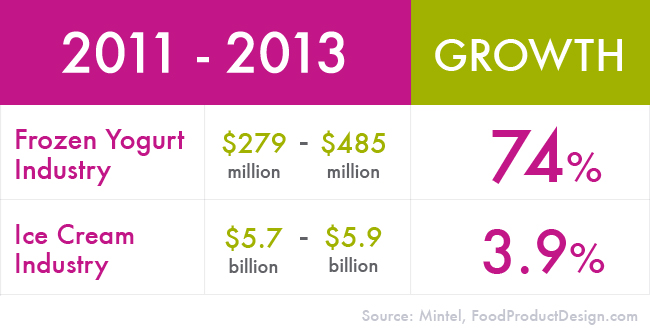 menchies-infographics-update-